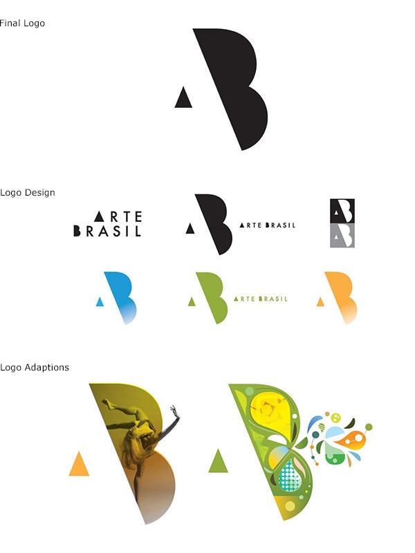 AB-samples